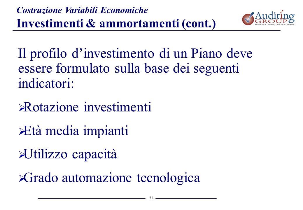 53 Costruzione Variabili Economiche Investimenti & ammortamenti (cont.) Il profilo dinvestimento di un Piano deve essere formulato sulla base dei segu