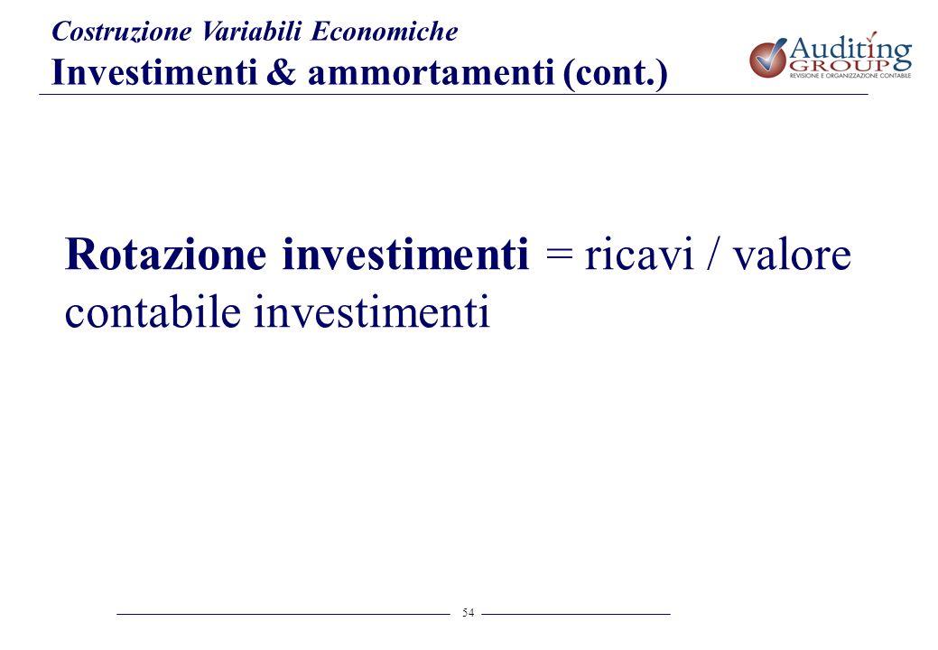 54 Costruzione Variabili Economiche Investimenti & ammortamenti (cont.) Rotazione investimenti = ricavi / valore contabile investimenti