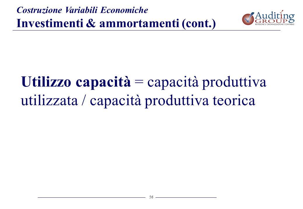 56 Costruzione Variabili Economiche Investimenti & ammortamenti (cont.) Utilizzo capacità = capacità produttiva utilizzata / capacità produttiva teori