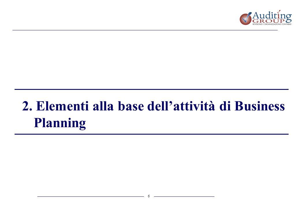 6 2. Elementi alla base dellattività di Business Planning