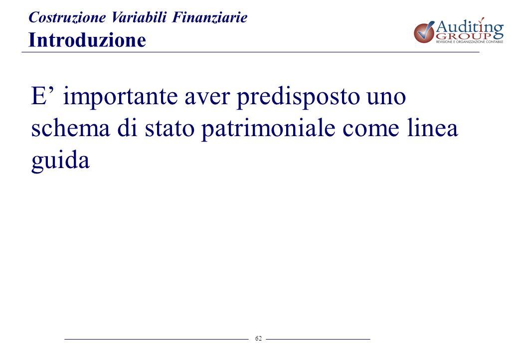 62 Costruzione Variabili Finanziarie Introduzione E importante aver predisposto uno schema di stato patrimoniale come linea guida
