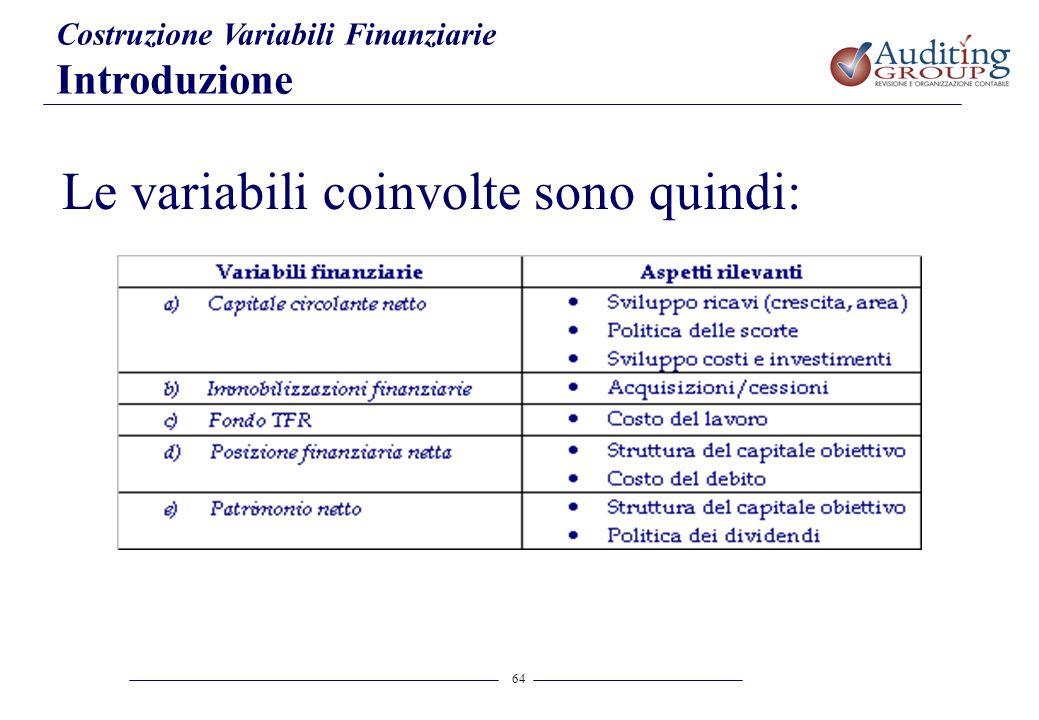 64 Le variabili coinvolte sono quindi: Costruzione Variabili Finanziarie Introduzione