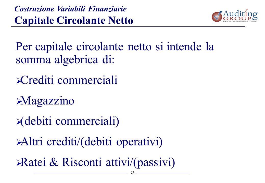 65 Per capitale circolante netto si intende la somma algebrica di: Crediti commerciali Magazzino (debiti commerciali) Altri crediti/(debiti operativi)