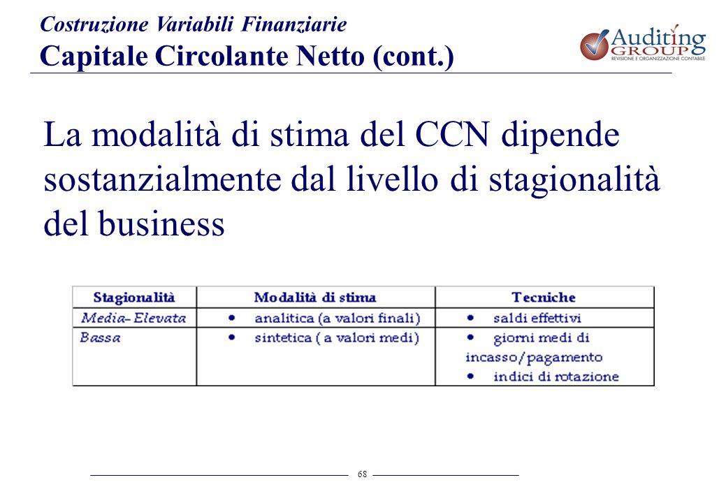 68 La modalità di stima del CCN dipende sostanzialmente dal livello di stagionalità del business Costruzione Variabili Finanziarie Capitale Circolante