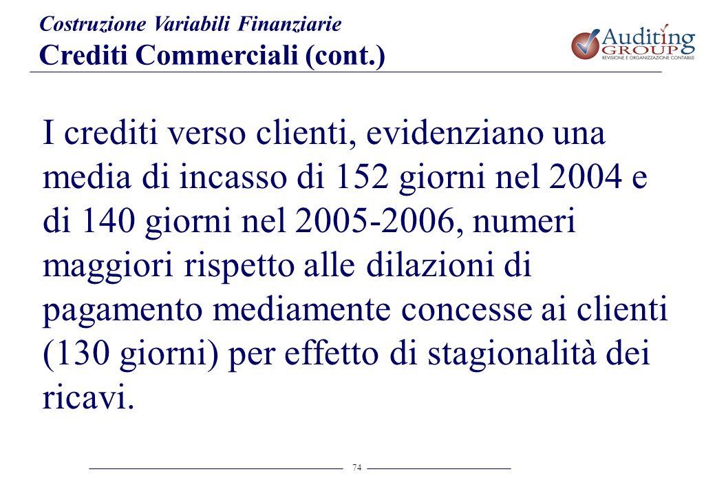 74 Costruzione Variabili Finanziarie Crediti Commerciali (cont.) I crediti verso clienti, evidenziano una media di incasso di 152 giorni nel 2004 e di