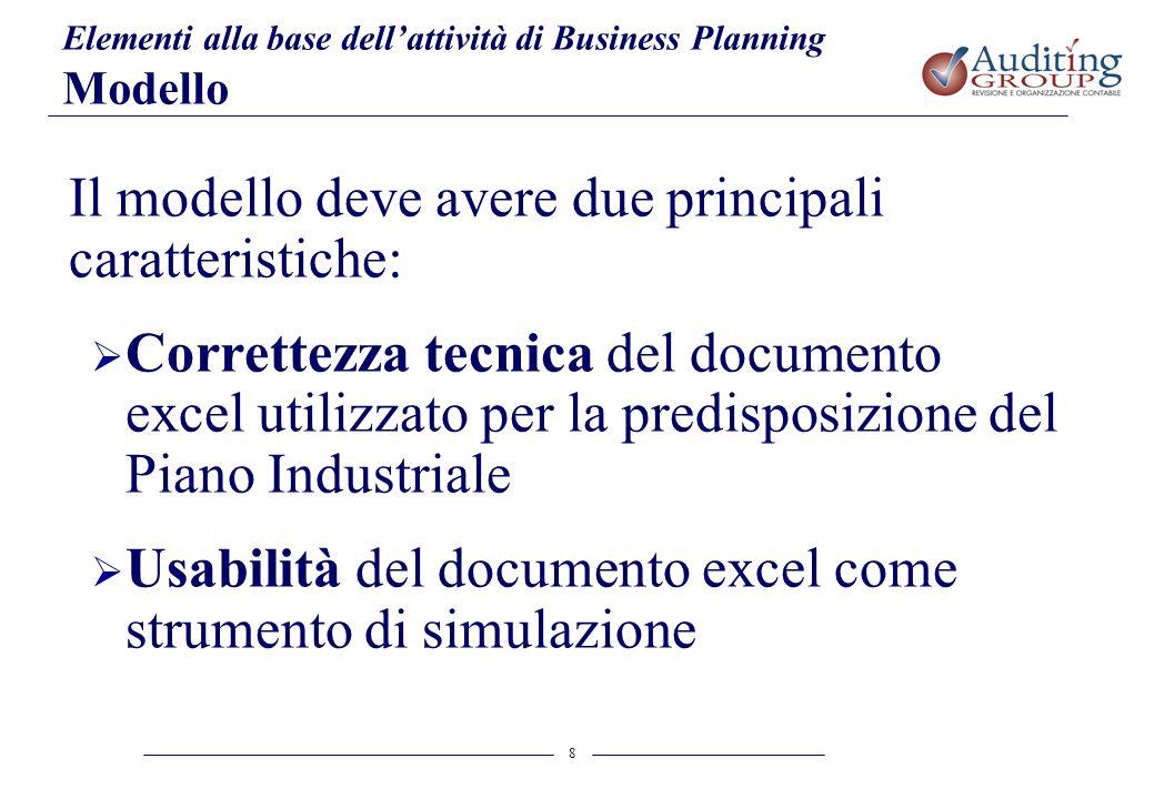 8 Elementi alla base dellattività di Business Planning Modello Il modello deve avere due principali caratteristiche: Correttezza tecnica del documento