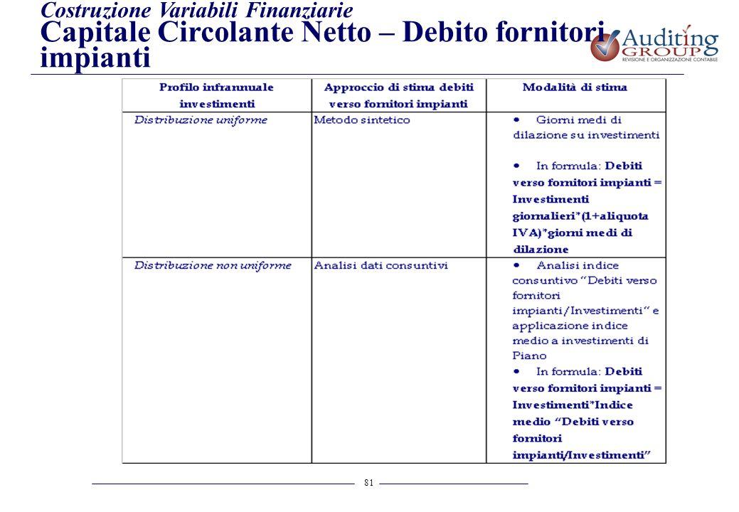 81 Costruzione Variabili Finanziarie Capitale Circolante Netto – Debito fornitori impianti