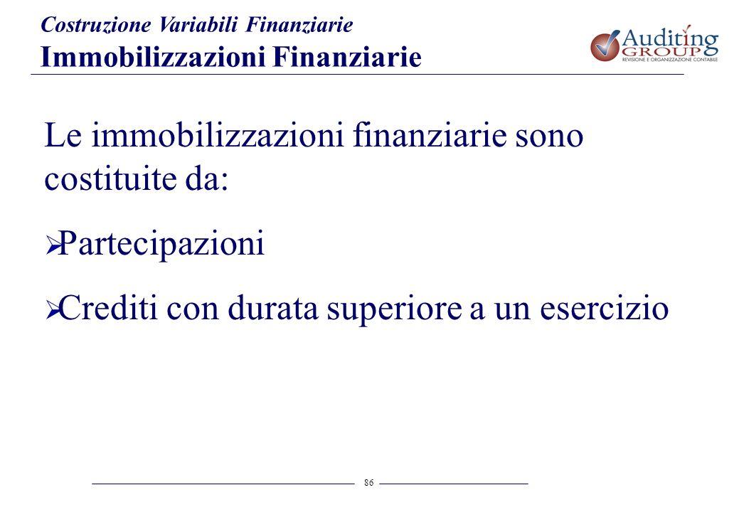 86 Costruzione Variabili Finanziarie Immobilizzazioni Finanziarie Le immobilizzazioni finanziarie sono costituite da: Partecipazioni Crediti con durat