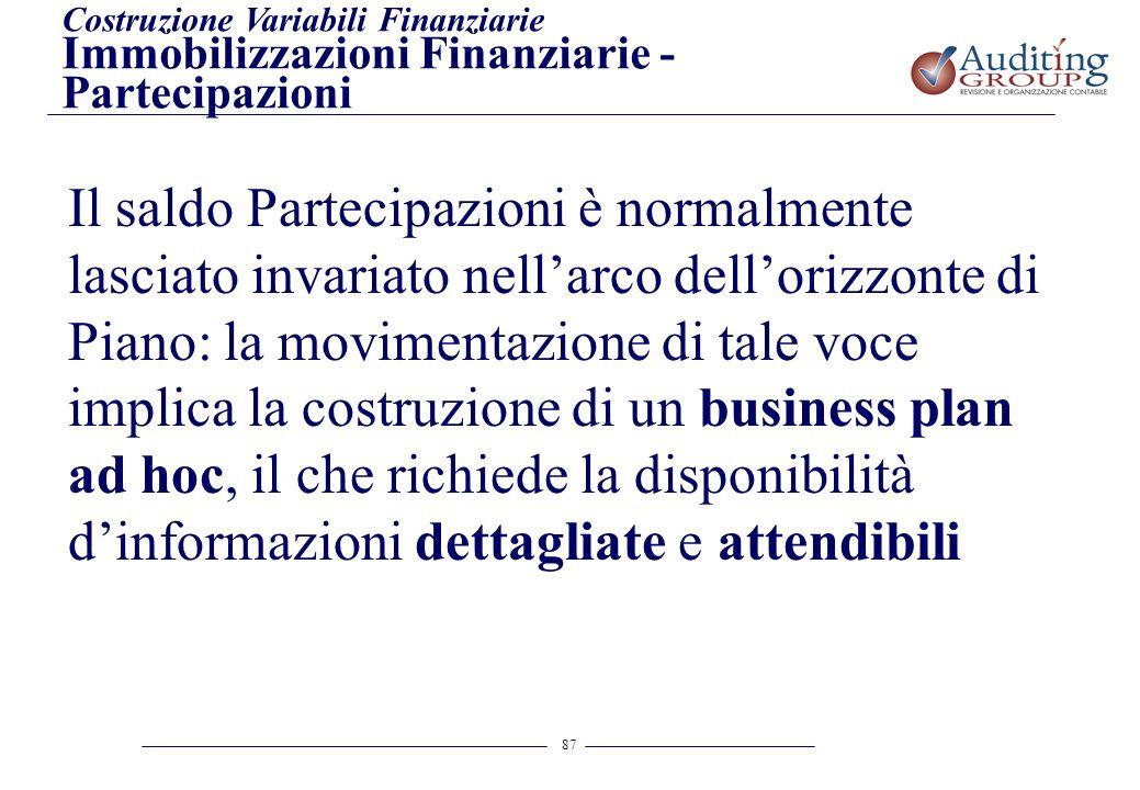 87 Costruzione Variabili Finanziarie Immobilizzazioni Finanziarie - Partecipazioni Il saldo Partecipazioni è normalmente lasciato invariato nellarco d