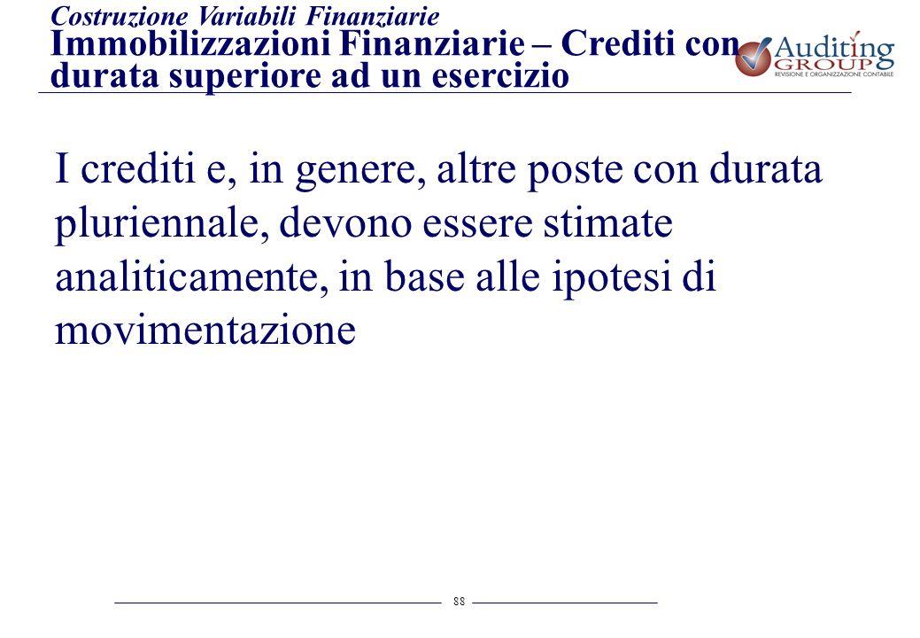 88 Costruzione Variabili Finanziarie Immobilizzazioni Finanziarie – Crediti con durata superiore ad un esercizio I crediti e, in genere, altre poste c