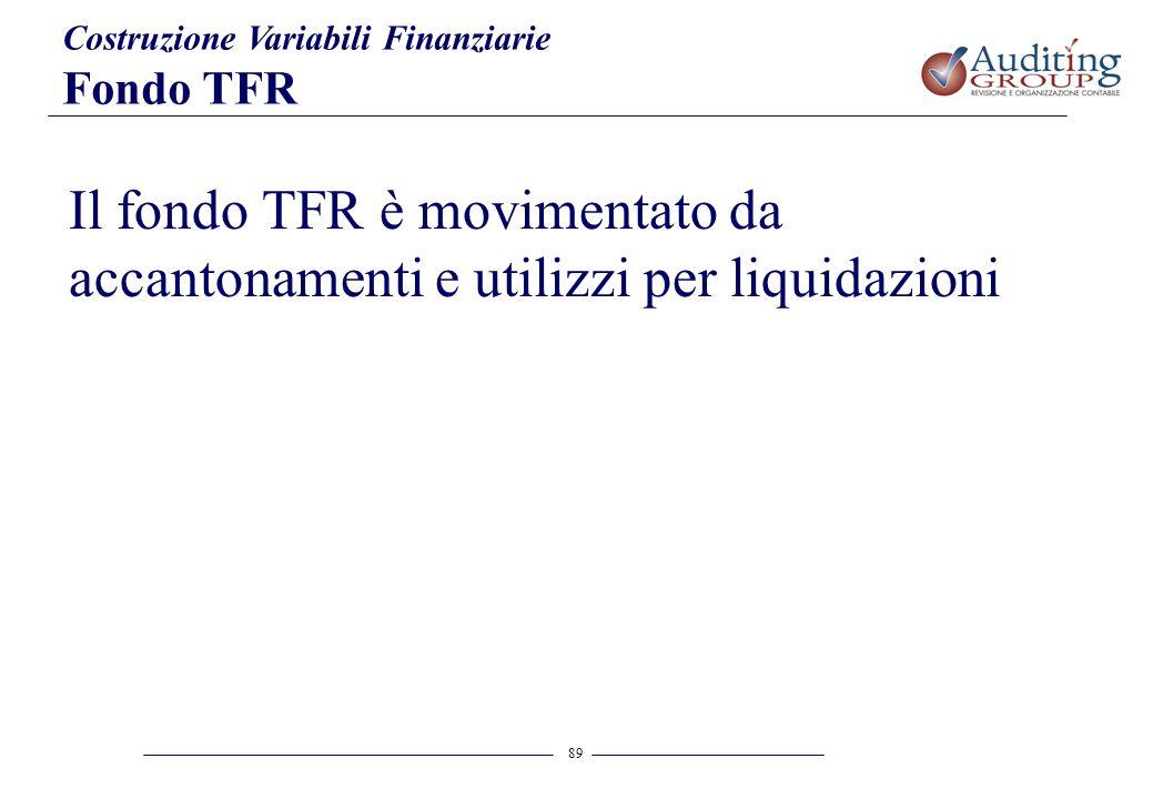 89 Costruzione Variabili Finanziarie Fondo TFR Il fondo TFR è movimentato da accantonamenti e utilizzi per liquidazioni
