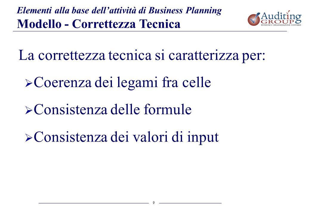 9 Elementi alla base dellattività di Business Planning Modello- Correttezza Tecnica La correttezza tecnica si caratterizza per: Coerenza dei legami fr
