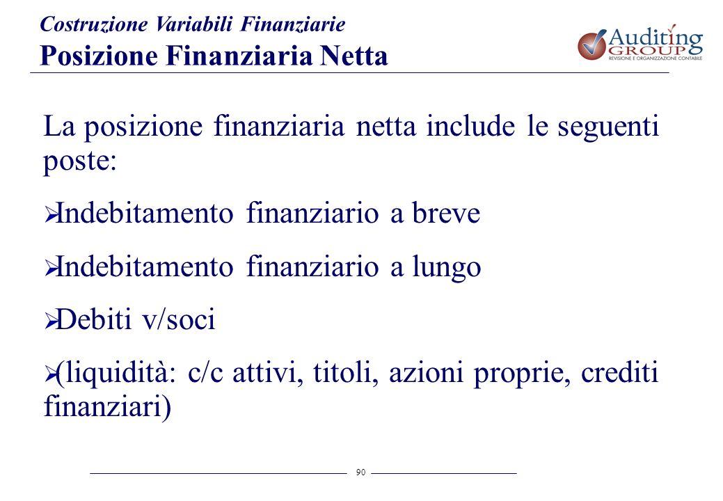 90 Costruzione Variabili Finanziarie Posizione Finanziaria Netta La posizione finanziaria netta include le seguenti poste: Indebitamento finanziario a
