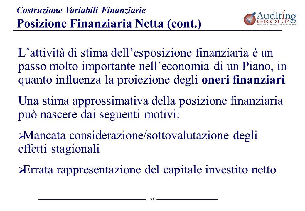 91 Costruzione Variabili Finanziarie Posizione Finanziaria Netta (cont.) Lattività di stima dellesposizione finanziaria è un passo molto importante ne