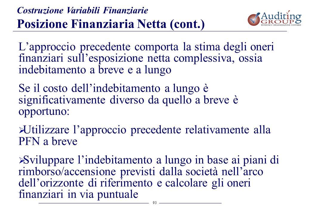 93 Costruzione Variabili Finanziarie Posizione Finanziaria Netta (cont.) Lapproccio precedente comporta la stima degli oneri finanziari sullesposizion