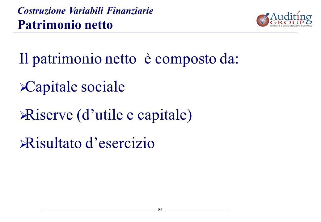 94 Costruzione Variabili Finanziarie Patrimonio netto Il patrimonio netto è composto da: Capitale sociale Riserve (dutile e capitale) Risultato deserc