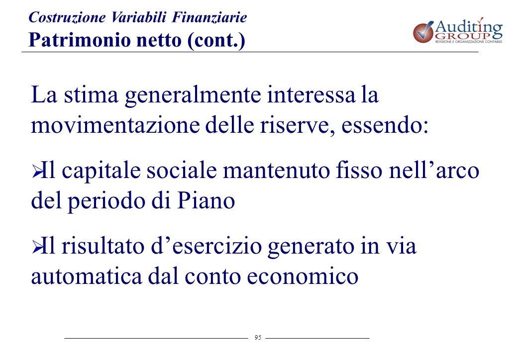 95 Costruzione Variabili Finanziarie Patrimonio netto (cont.) La stima generalmente interessa la movimentazione delle riserve, essendo: Il capitale so