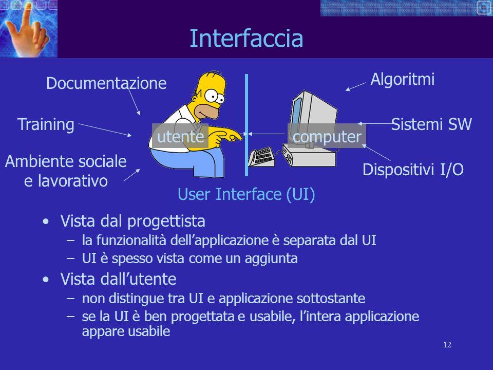 12 computer Sistemi SW Algoritmi Dispositivi I/O User Interface (UI) Interfaccia Vista dal progettista –la funzionalità dellapplicazione è separata da