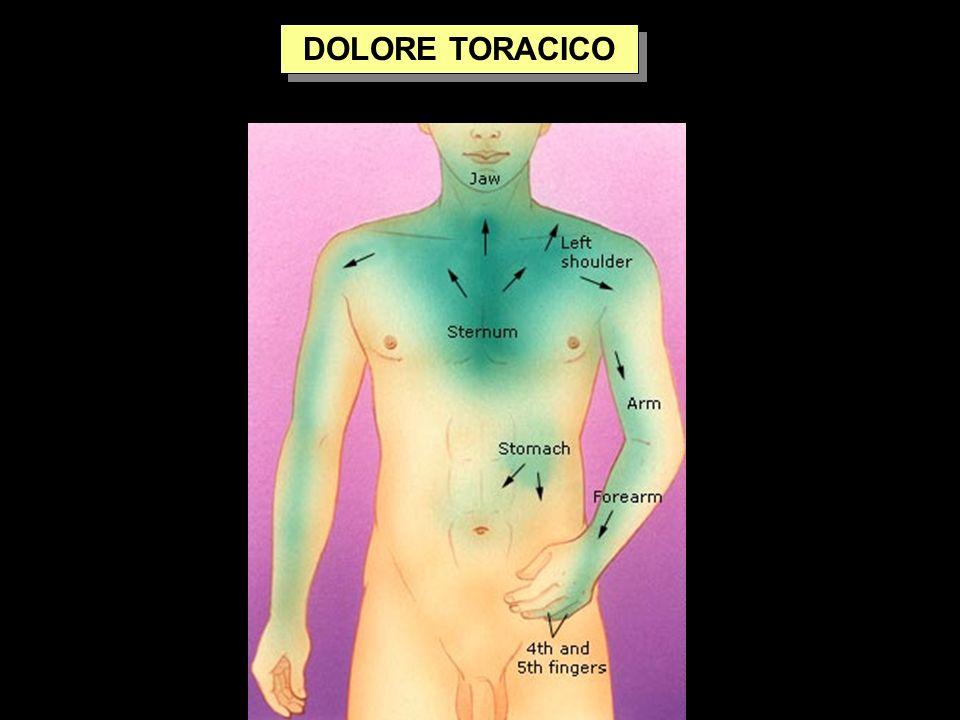 DOLORE TORACICO