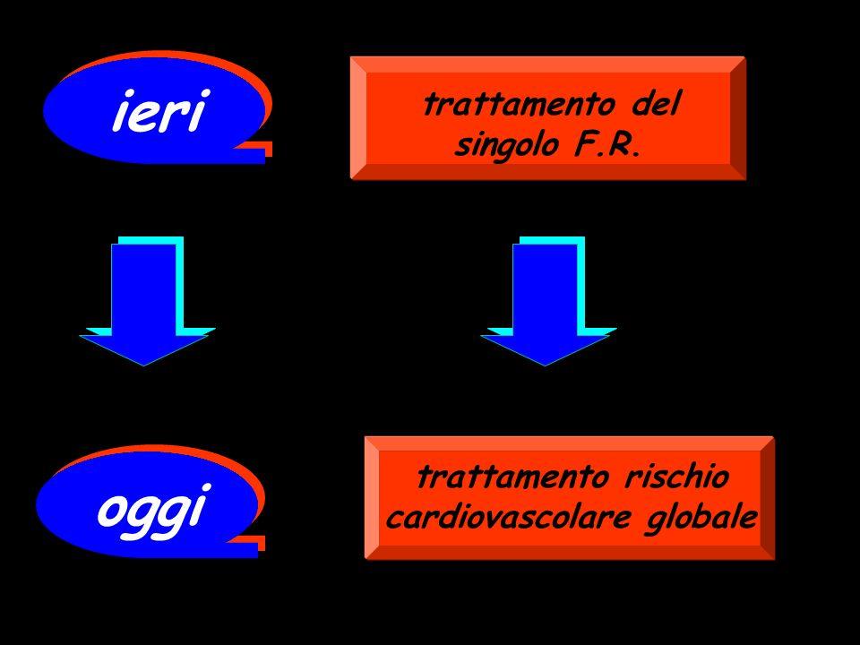trattamento del singolo F.R. trattamento rischio cardiovascolare globale ieri oggi