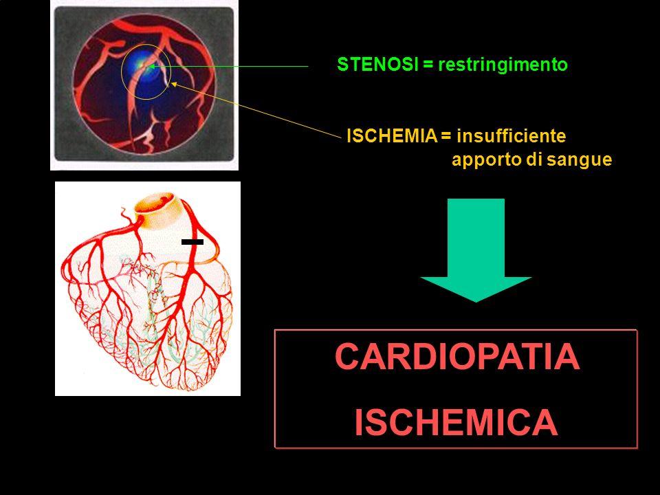 STENOSI = restringimento ISCHEMIA = insufficiente apporto di sangue CARDIOPATIA ISCHEMICA