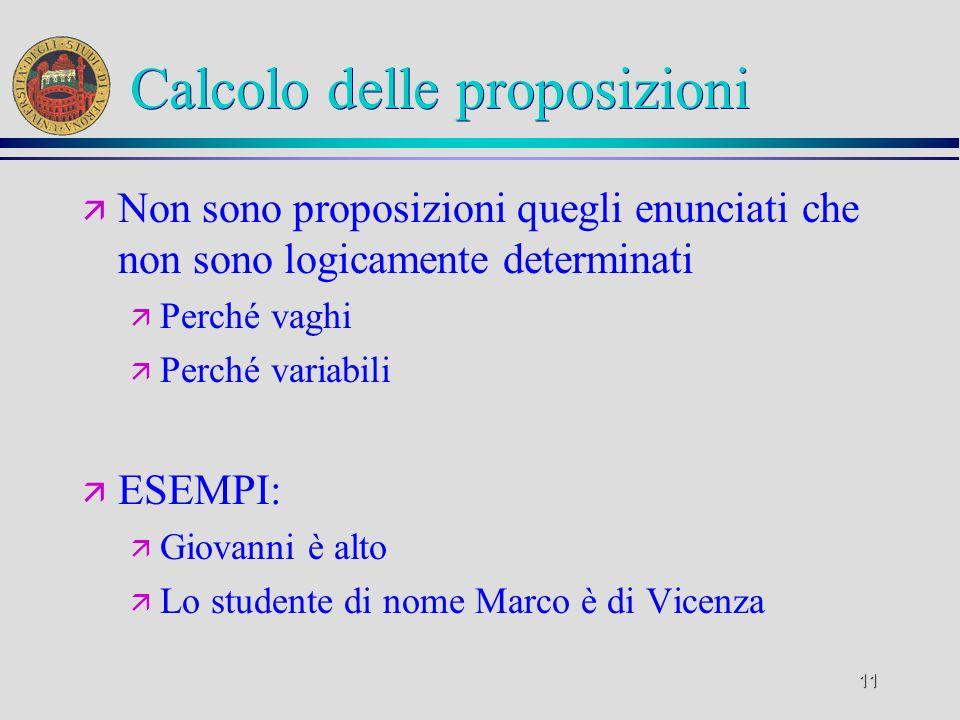 11 Calcolo delle proposizioni ä Non sono proposizioni quegli enunciati che non sono logicamente determinati ä Perché vaghi ä Perché variabili ä ESEMPI