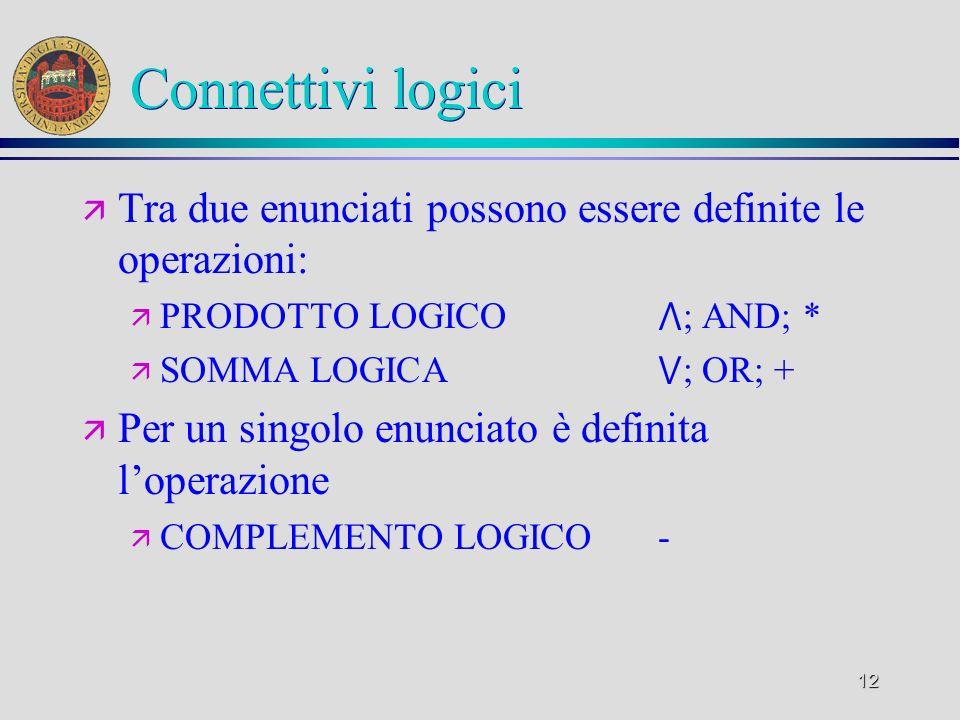 12 Connettivi logici ä Tra due enunciati possono essere definite le operazioni: ä PRODOTTO LOGICO ; AND; * ä SOMMA LOGICA ; OR; + ä Per un singolo enu