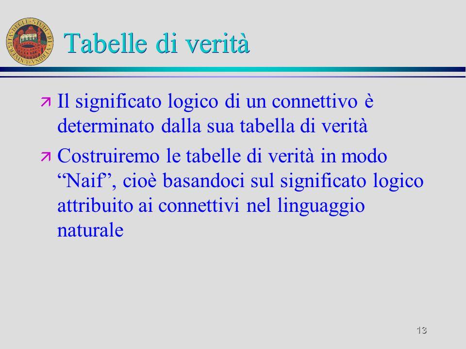 13 Tabelle di verità ä Il significato logico di un connettivo è determinato dalla sua tabella di verità ä Costruiremo le tabelle di verità in modo Nai