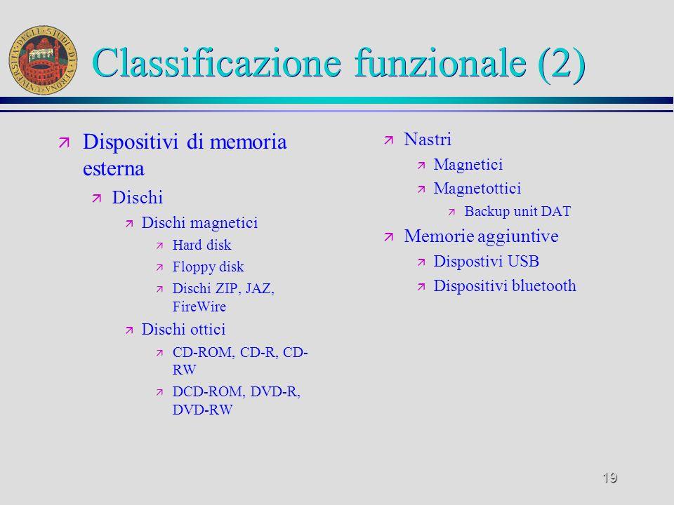 19 Classificazione funzionale (2) ä Dispositivi di memoria esterna ä Dischi ä Dischi magnetici ä Hard disk ä Floppy disk ä Dischi ZIP, JAZ, FireWire ä