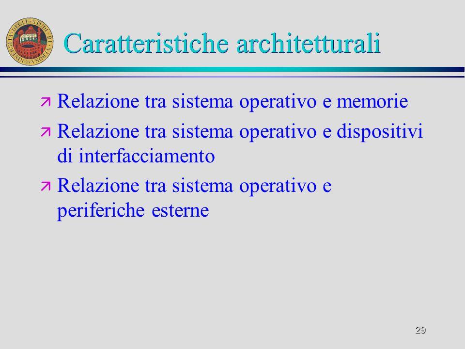 29 Caratteristiche architetturali ä Relazione tra sistema operativo e memorie ä Relazione tra sistema operativo e dispositivi di interfacciamento ä Re