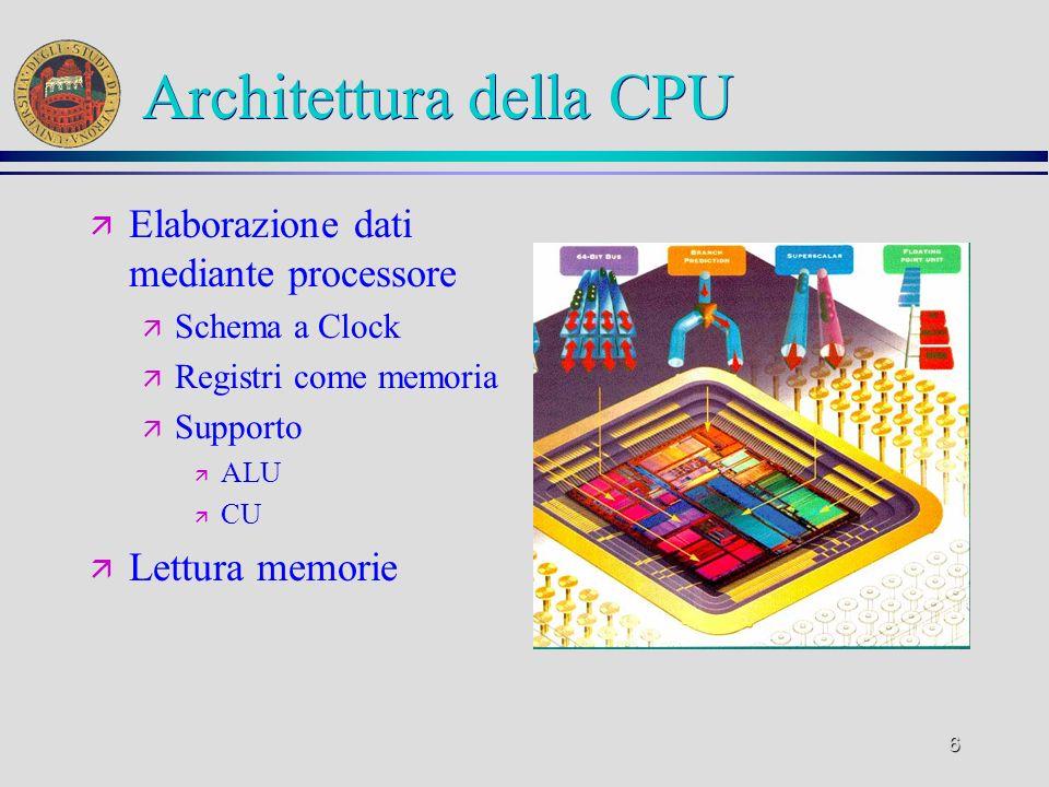 7 Schema CPU