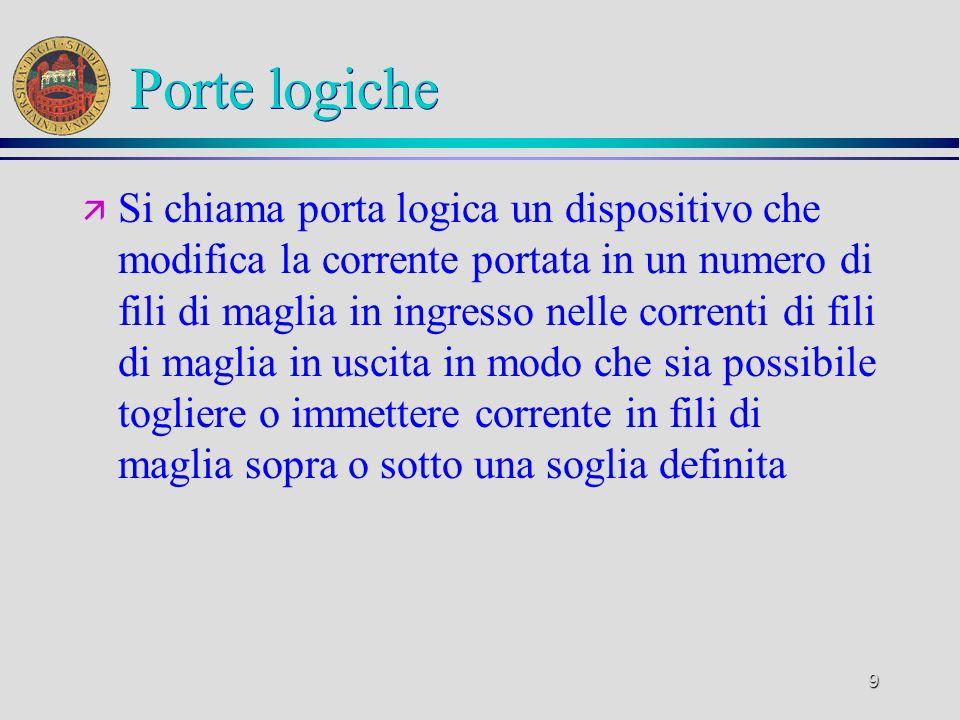9 Porte logiche ä Si chiama porta logica un dispositivo che modifica la corrente portata in un numero di fili di maglia in ingresso nelle correnti di