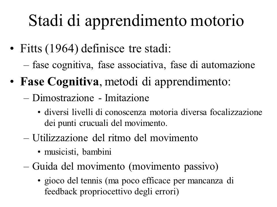 Stadi di apprendimento motorio Fitts (1964) definisce tre stadi: –fase cognitiva, fase associativa, fase di automazione Fase Cognitiva, metodi di appr