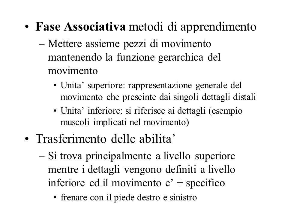 Fase Associativa metodi di apprendimento –Mettere assieme pezzi di movimento mantenendo la funzione gerarchica del movimento Unita superiore: rapprese