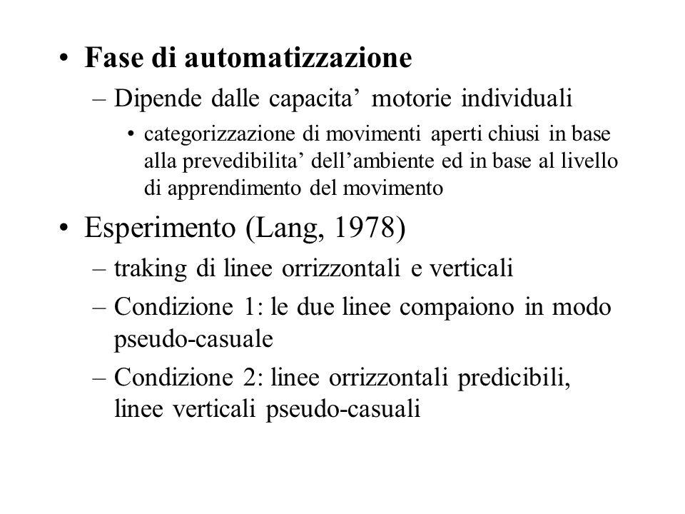 Fase di automatizzazione –Dipende dalle capacita motorie individuali categorizzazione di movimenti aperti chiusi in base alla prevedibilita dellambien