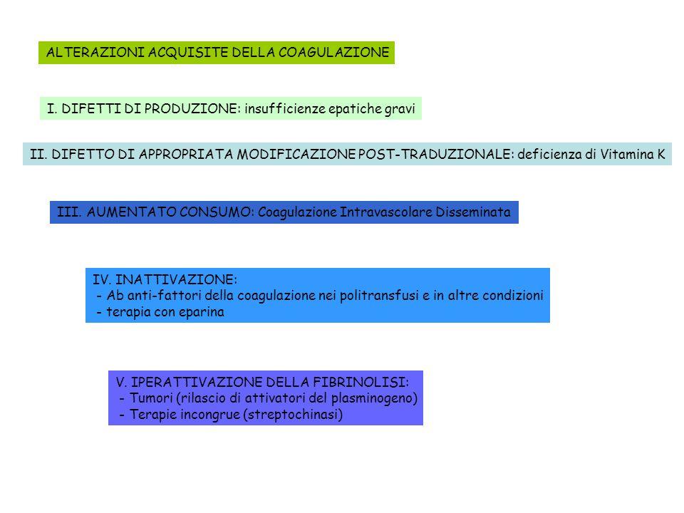 ALTERAZIONI ACQUISITE DELLA COAGULAZIONE I. DIFETTI DI PRODUZIONE: insufficienze epatiche gravi II. DIFETTO DI APPROPRIATA MODIFICAZIONE POST-TRADUZIO