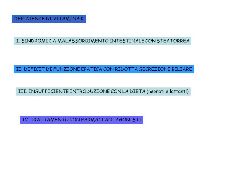 DEFICIENZE DI VITAMINA K I. SINDROMI DA MALASSORBIMENTO INTESTINALE CON STEATORREA II. DEFICIT DI FUNZIONE EPATICA CON RIDOTTA SECREZIONE BILIARE III.