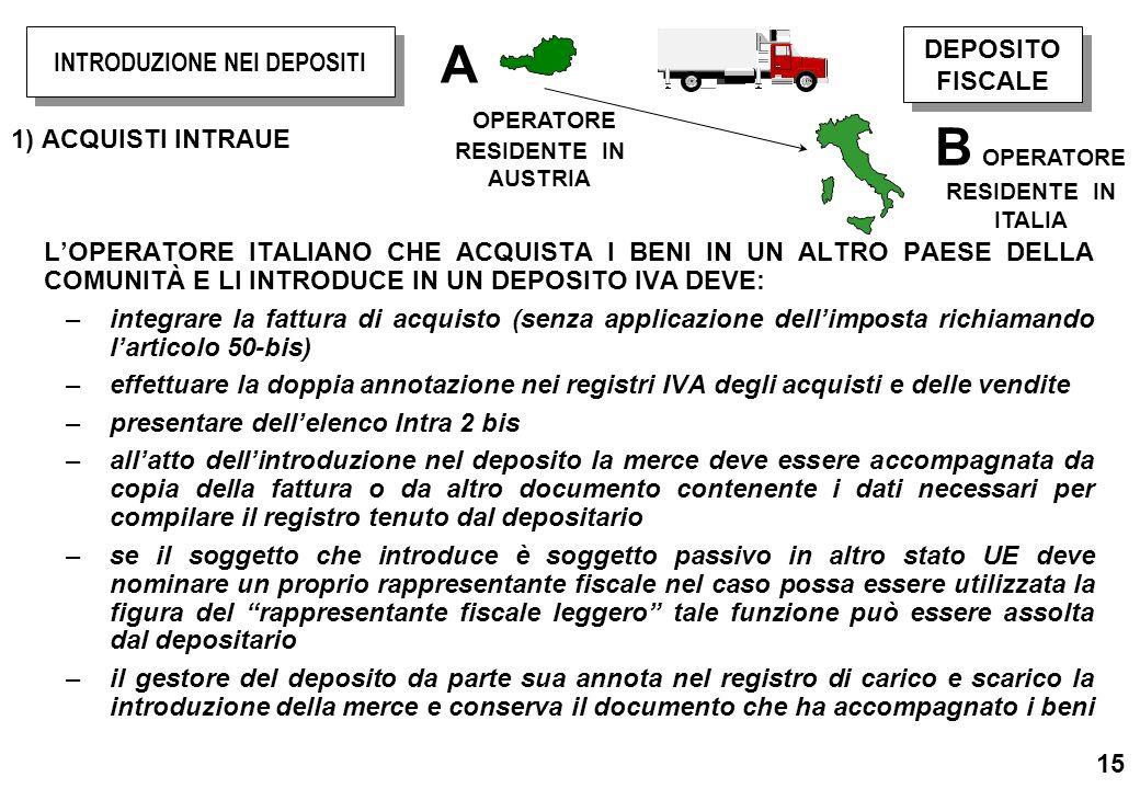 15 1) ACQUISTI INTRAUE LOPERATORE ITALIANO CHE ACQUISTA I BENI IN UN ALTRO PAESE DELLA COMUNITÀ E LI INTRODUCE IN UN DEPOSITO IVA DEVE: –integrare la