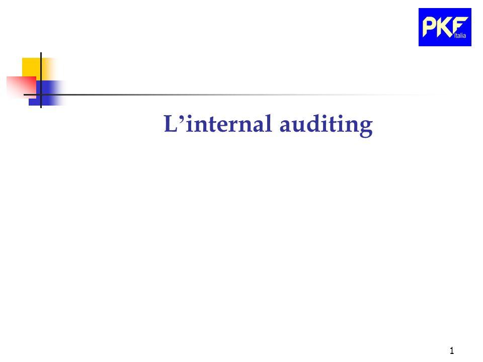 2 Necessit à ed ausili per l Azione dell internal audit: Le attivita di Internal auditing si fondano sui DOCUMENTI DIREZIONALI quali: PROCEDURE SCRITTE PIANI STRATEGICI PIANI OPERATIVI BUDGET, ETC