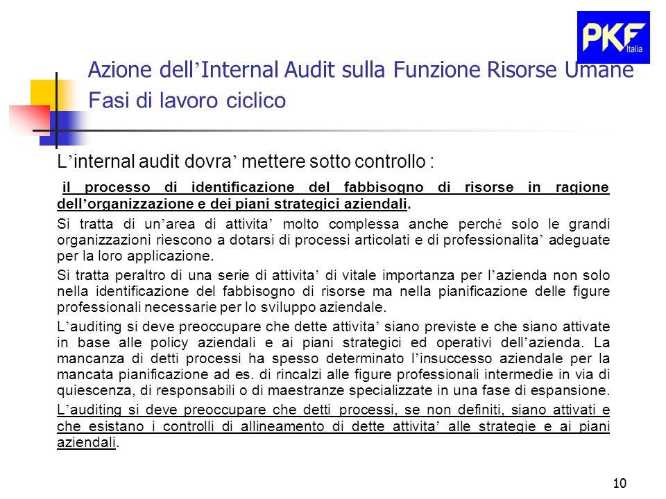 10 Azione dell Internal Audit sulla Funzione Risorse Umane Fasi di lavoro ciclico L internal audit dovra mettere sotto controllo : il processo di iden