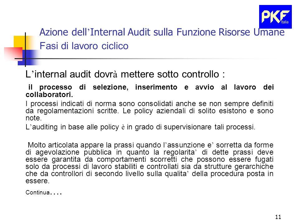 11 Azione dell Internal Audit sulla Funzione Risorse Umane Fasi di lavoro ciclico L internal audit dovr à mettere sotto controllo : il processo di sel