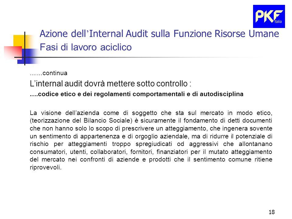 18 Azione dell Internal Audit sulla Funzione Risorse Umane Fasi di lavoro aciclico ……continua Linternal audit dovrà mettere sotto controllo : ….codice