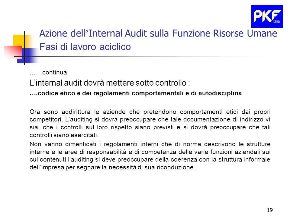 19 Azione dell Internal Audit sulla Funzione Risorse Umane Fasi di lavoro aciclico ……continua Linternal audit dovrà mettere sotto controllo : ….codice