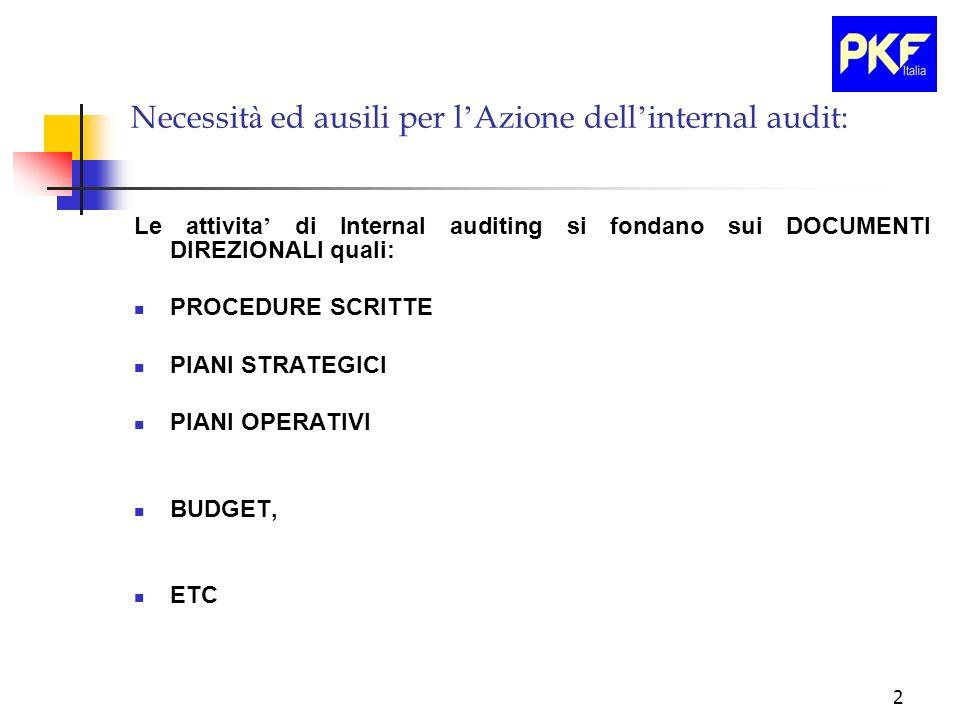 13 Azione dell Internal Audit sulla Funzione Risorse Umane Fasi di lavoro ciclico L internal audit dovra mettere sotto controllo : il processo di elaborazione di piani di formazione e di carriera.