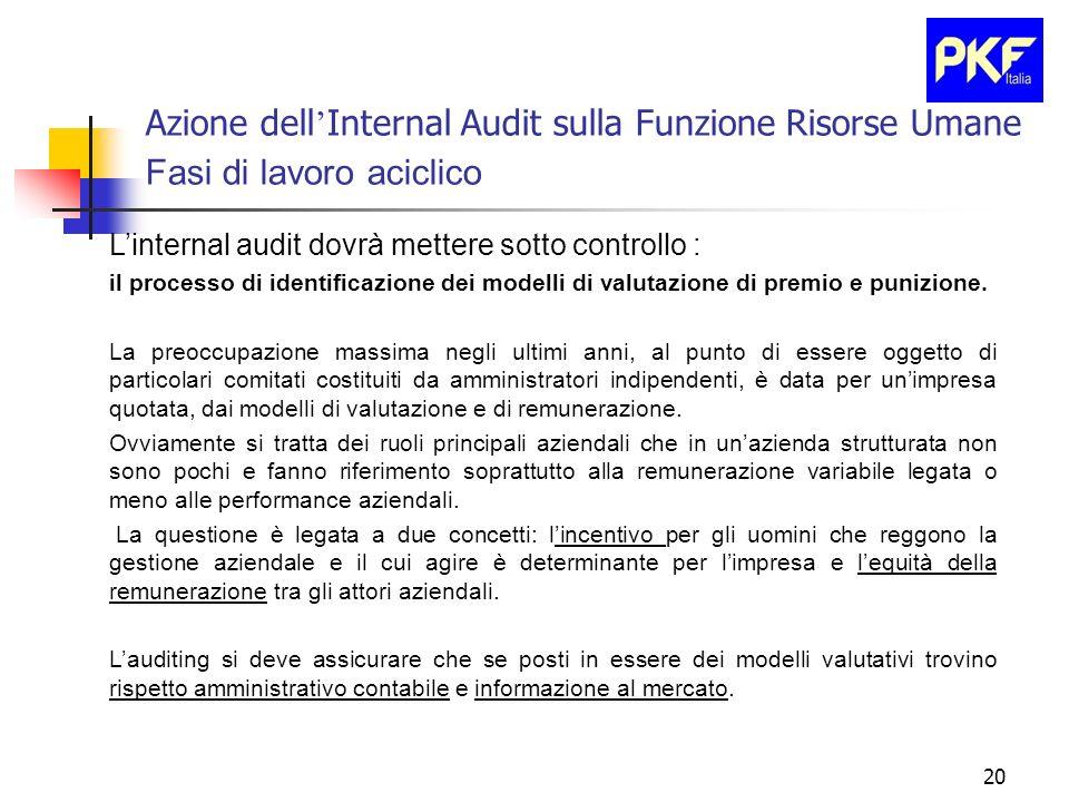 20 Azione dell Internal Audit sulla Funzione Risorse Umane Fasi di lavoro aciclico Linternal audit dovrà mettere sotto controllo : il processo di iden