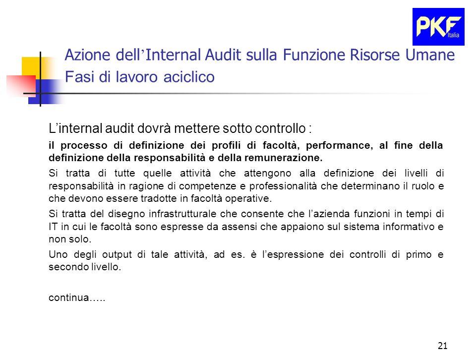 21 Azione dell Internal Audit sulla Funzione Risorse Umane Fasi di lavoro aciclico Linternal audit dovrà mettere sotto controllo : il processo di defi