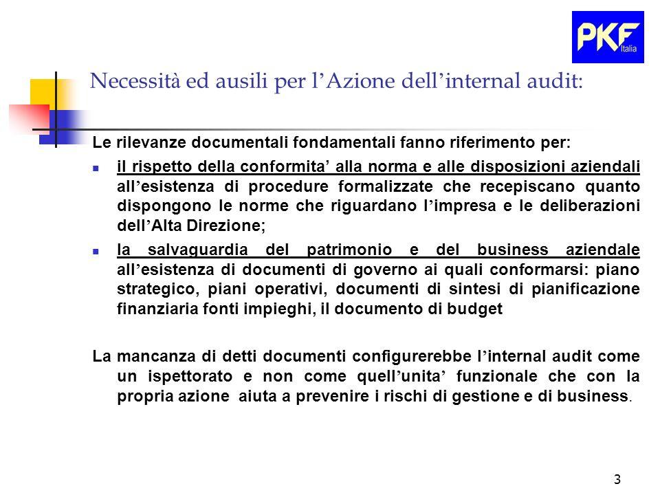 3 Necessit à ed ausili per l Azione dell internal audit: Le rilevanze documentali fondamentali fanno riferimento per: il rispetto della conformita all