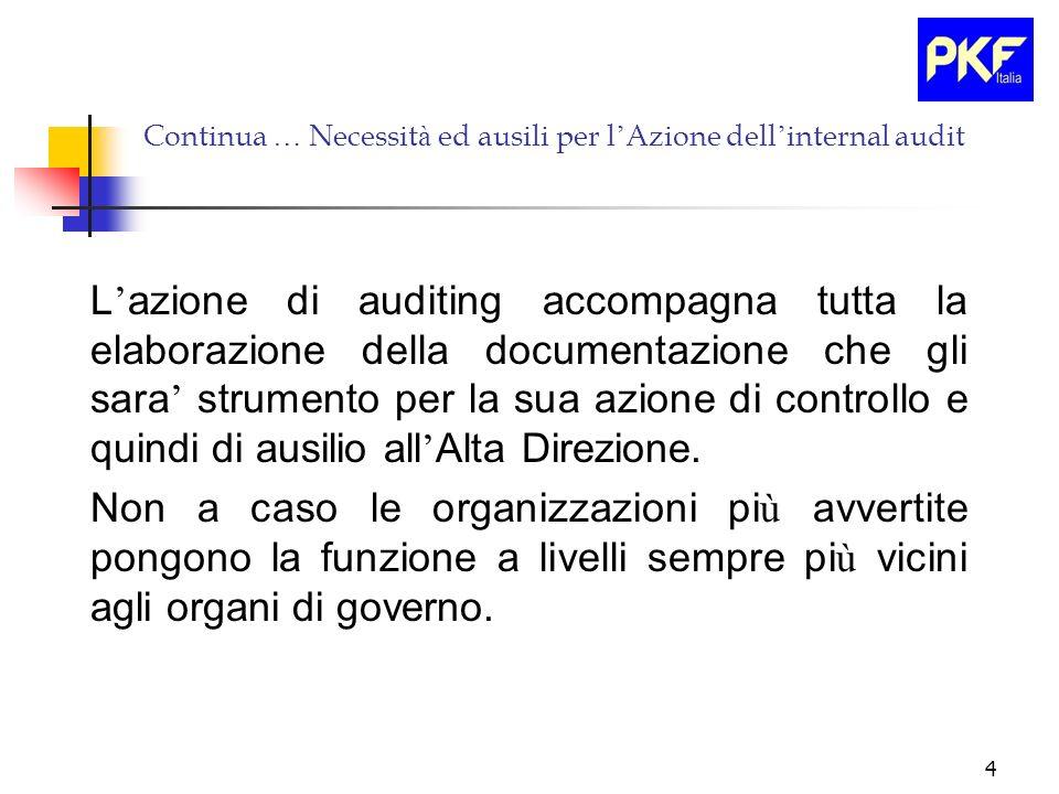 4 Continua … Necessit à ed ausili per l Azione dell internal audit L azione di auditing accompagna tutta la elaborazione della documentazione che gli