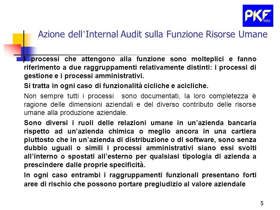 5 Azione dell Internal Audit sulla Funzione Risorse Umane I processi che attengono alla funzione sono molteplici e fanno riferimento a due raggruppame