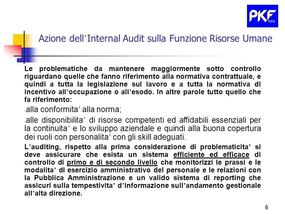 6 Azione dell Internal Audit sulla Funzione Risorse Umane Le problematiche da mantenere maggiormente sotto controllo riguardano quelle che fanno rifer